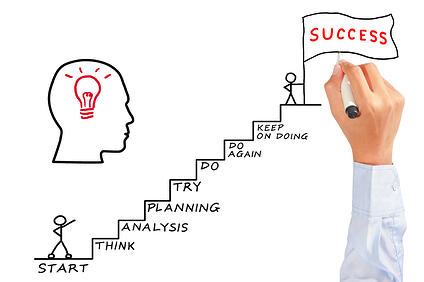 7-steps-to-inbound-success