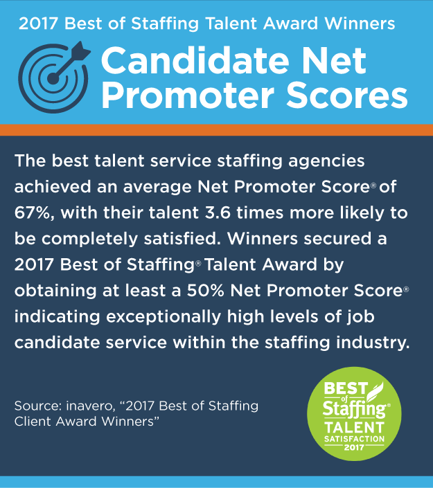 benchmarking your staffing agency brand with a candidate net promoter score