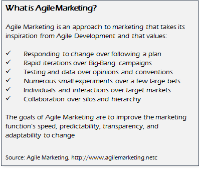 Agile-429577-edited.png