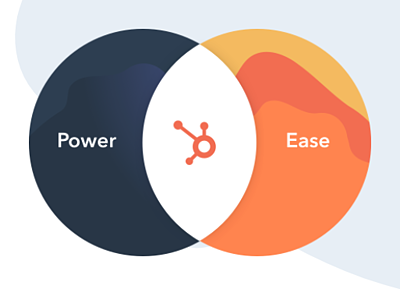 hubspot sales hub enterprise graphic