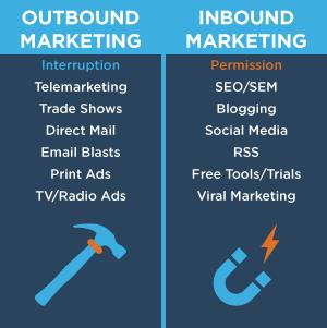 outbound_vs_inbound