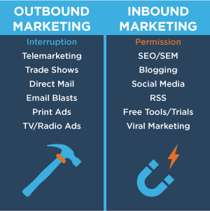 outbound_vs_inbound