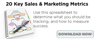LeadG2 Sales and Marketing Alignment Webinar