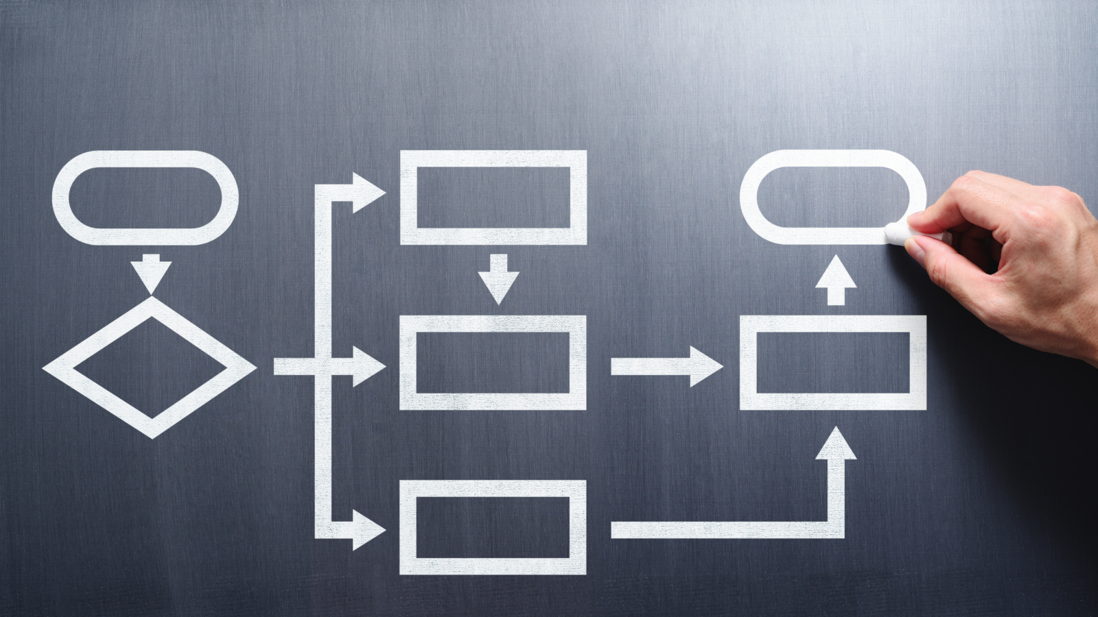 HubSpot Workflows: 5 Mistakes You're Making with Automation